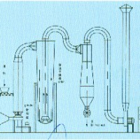 FG、GFF系列气流干燥机